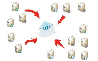 Redireccionar mail de root a un email